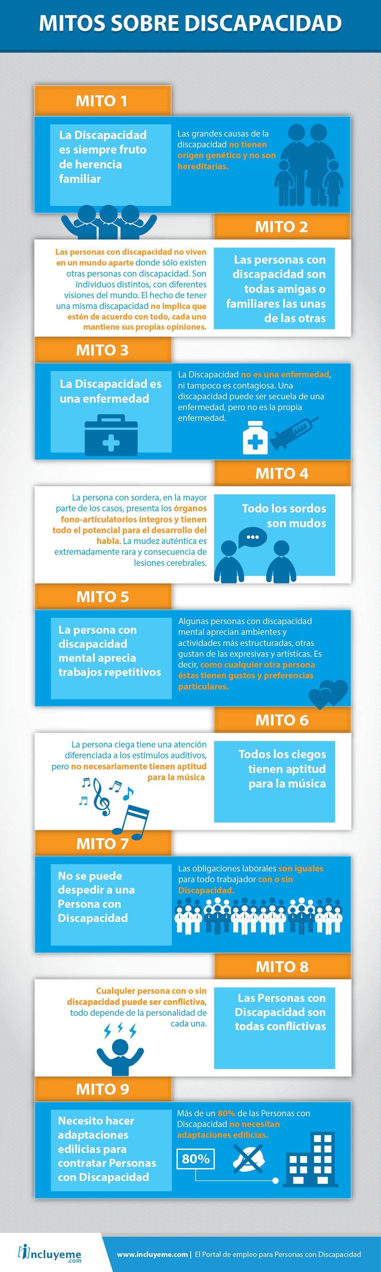 Infografía sobre mitos de la discapacidad